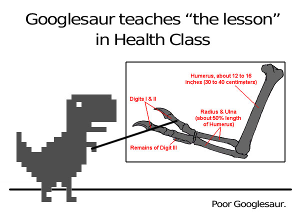 googlesaur